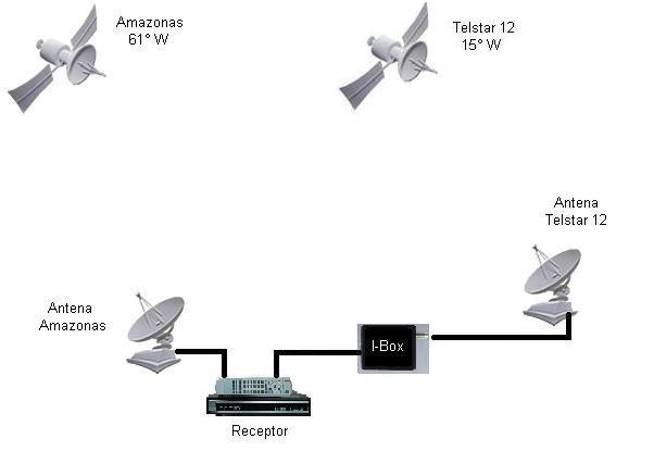 Apontamento para o satélite Amazonas 61º W consulte o link ...